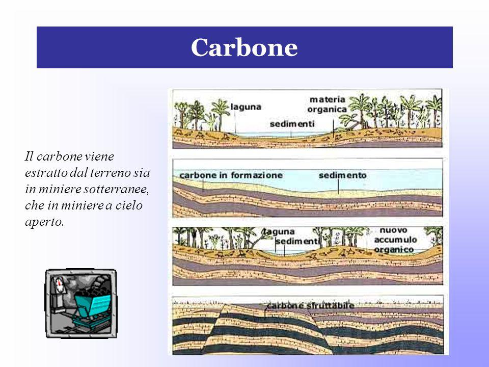CarboneIl carbone viene estratto dal terreno sia in miniere sotterranee, che in miniere a cielo aperto.