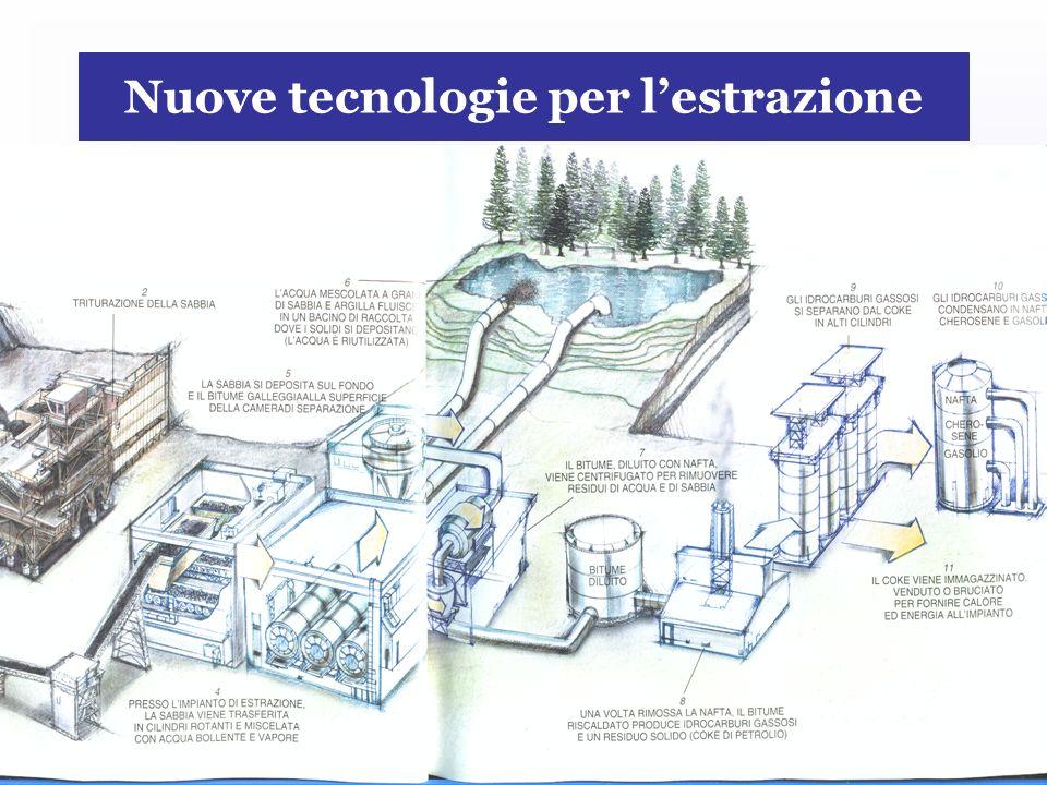 Nuove tecnologie per l'estrazione