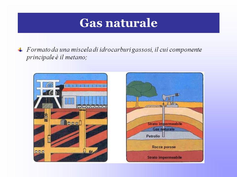 Gas naturale Formato da una miscela di idrocarburi gassosi, il cui componente principale è il metano;