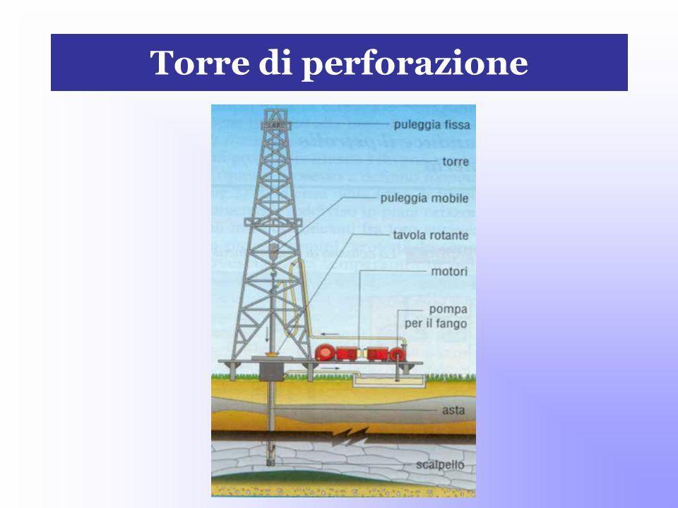 Torre di perforazione