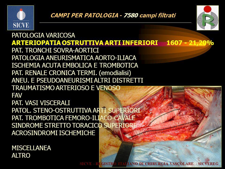 CAMPI PER PATOLOGIA - 7580 campi filtrati