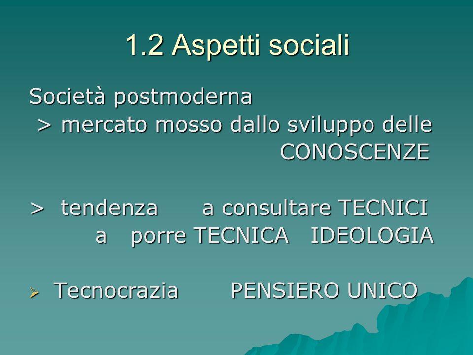 1.2 Aspetti sociali Società postmoderna