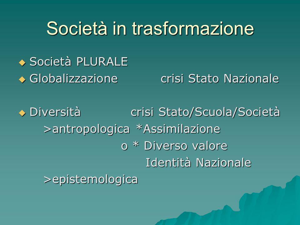Società in trasformazione