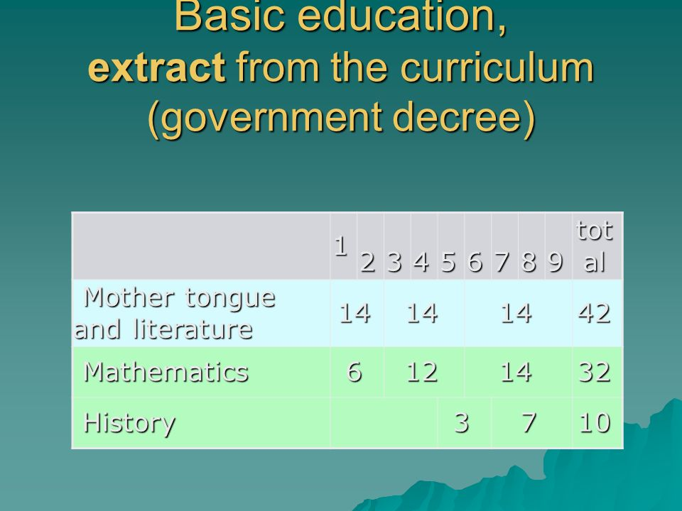 Basic education, extract from the curriculum (government decree)