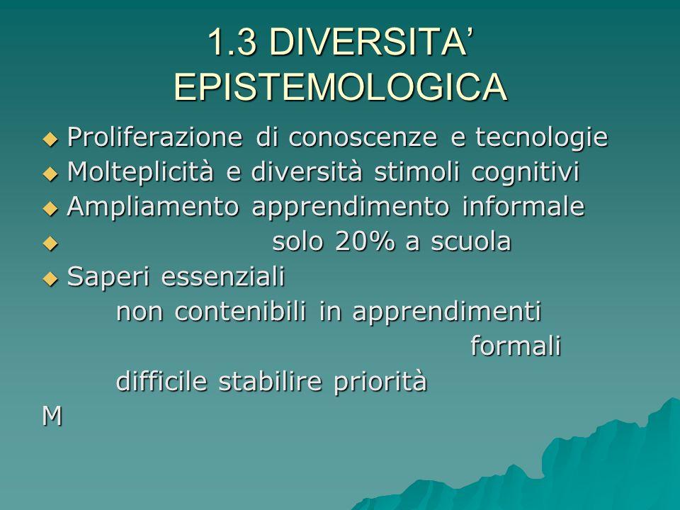 1.3 DIVERSITA' EPISTEMOLOGICA