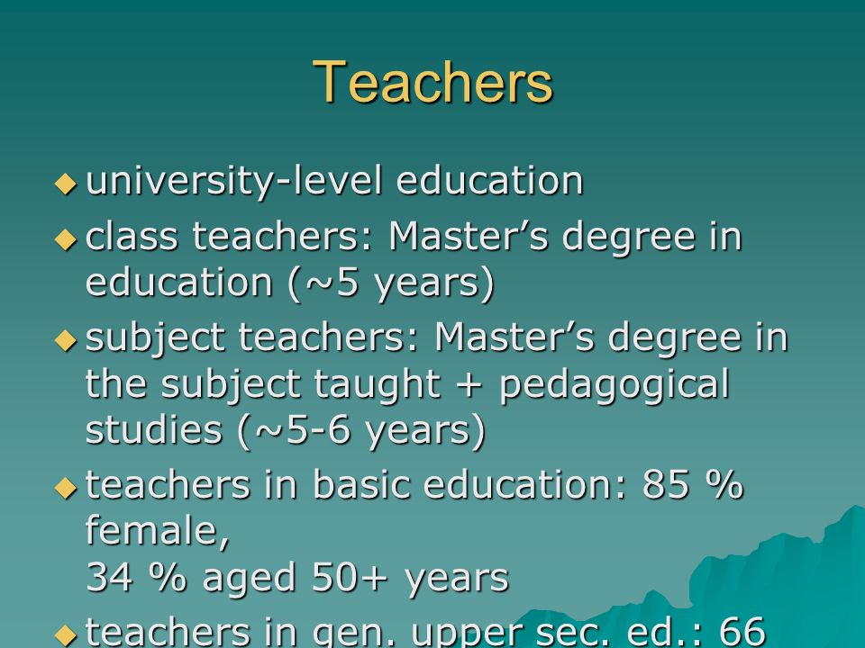 Teachers university-level education