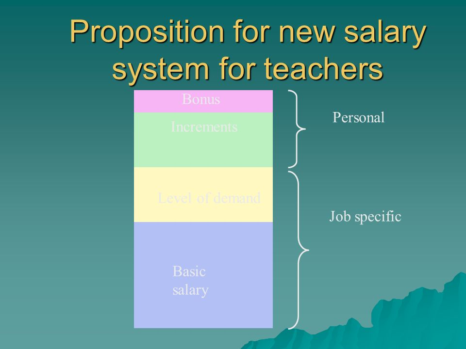 Proposition for new salary system for teachers