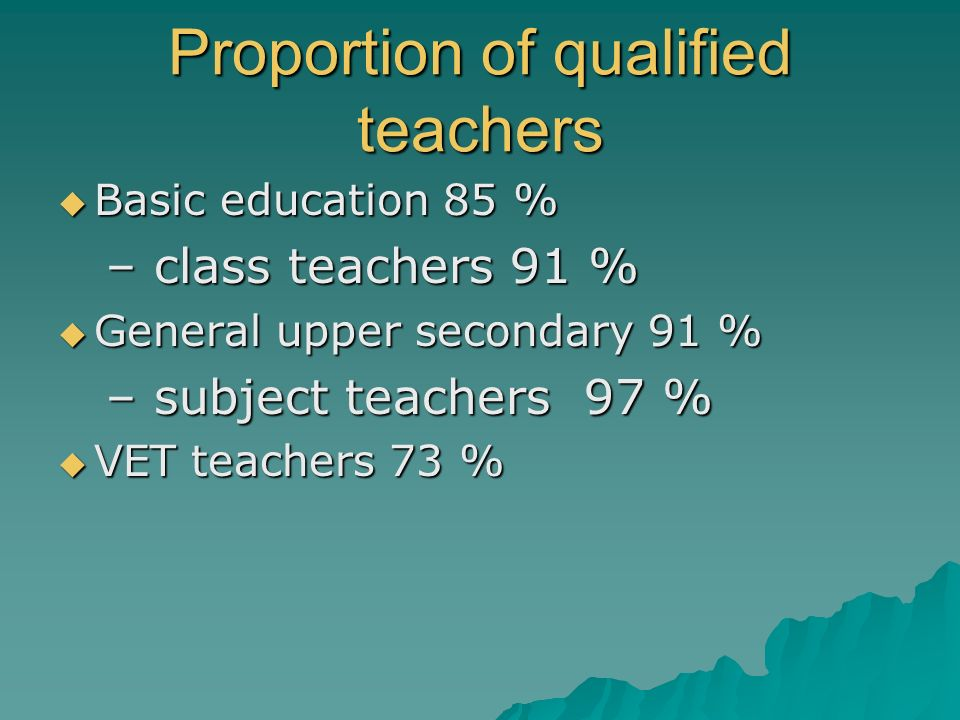 Proportion of qualified teachers