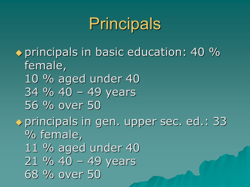 Principals principals in basic education: 40 % female, 10 % aged under 40 34 % 40 – 49 years 56 % over 50.