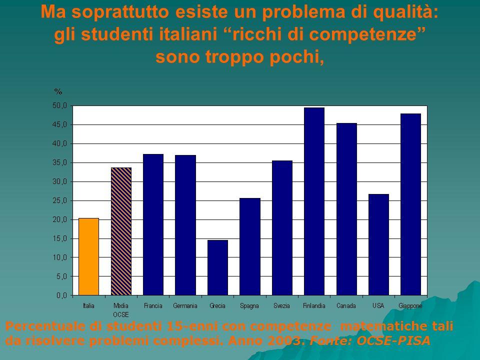 Ma soprattutto esiste un problema di qualità: gli studenti italiani ricchi di competenze sono troppo pochi,