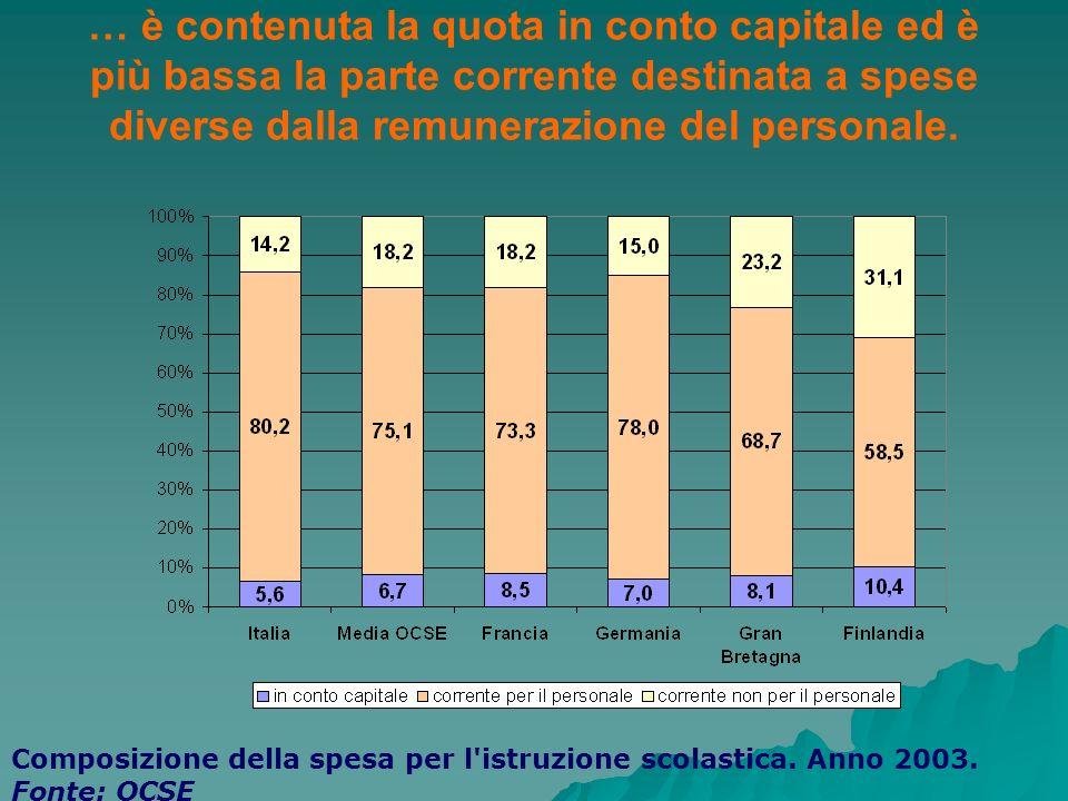 … è contenuta la quota in conto capitale ed è più bassa la parte corrente destinata a spese diverse dalla remunerazione del personale.