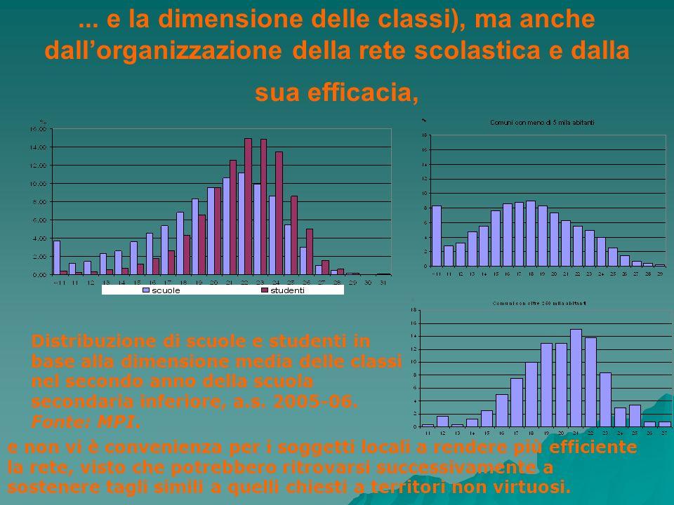 ... e la dimensione delle classi), ma anche dall'organizzazione della rete scolastica e dalla sua efficacia,