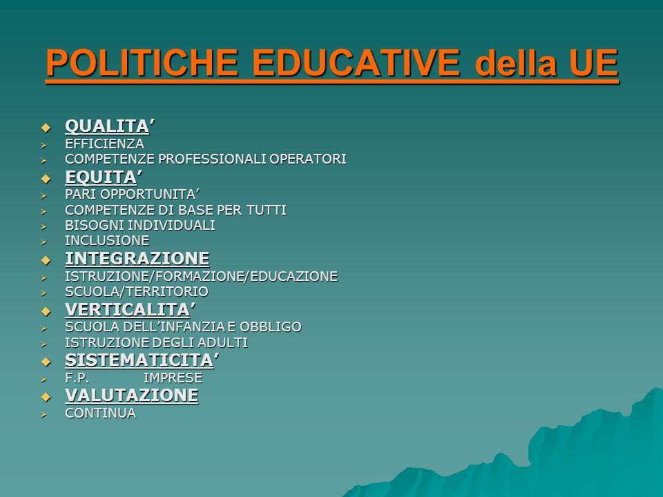 POLITICHE EDUCATIVE della UE