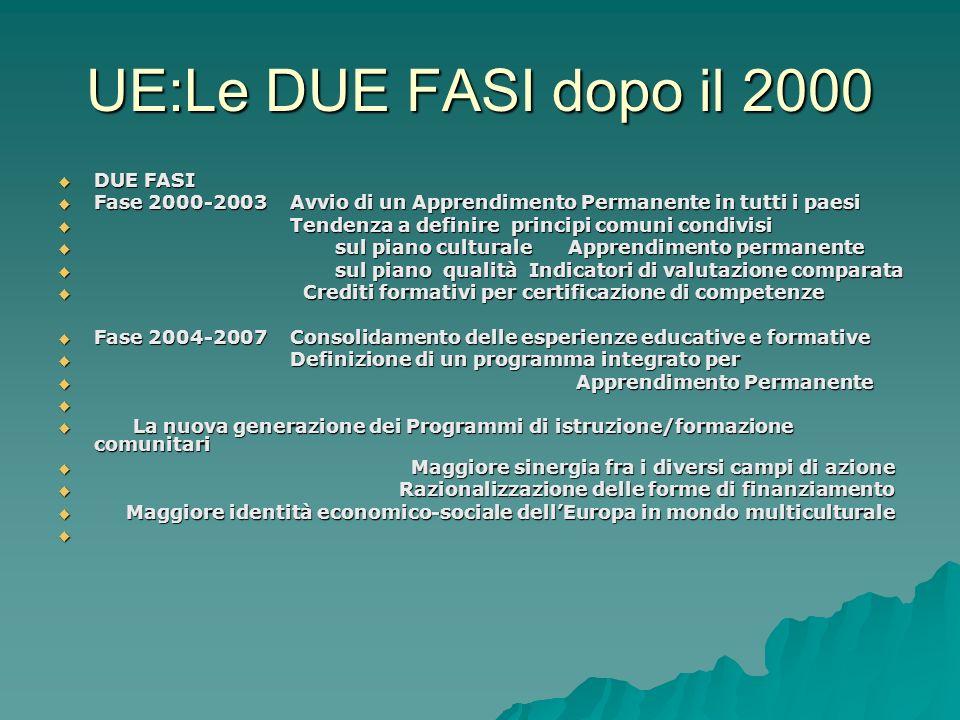 UE:Le DUE FASI dopo il 2000 DUE FASI