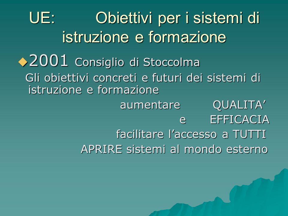 UE: Obiettivi per i sistemi di istruzione e formazione