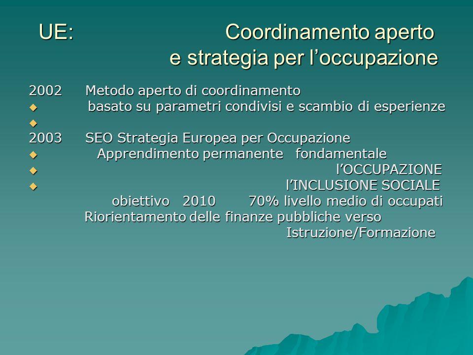 UE: Coordinamento aperto e strategia per l'occupazione
