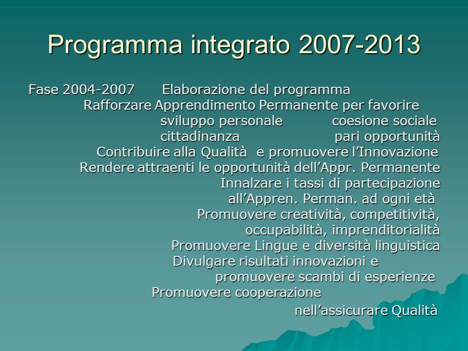 Programma integrato 2007-2013 Fase 2004-2007 Elaborazione del programma. Rafforzare Apprendimento Permanente per favorire.