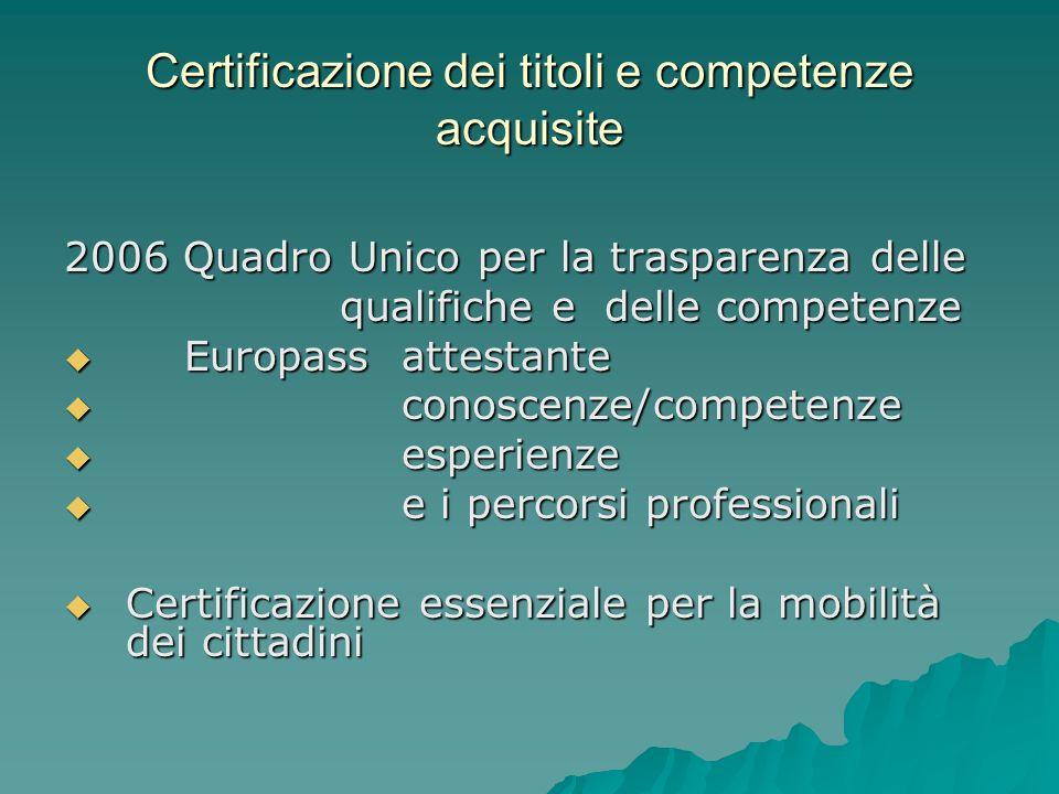 Certificazione dei titoli e competenze acquisite