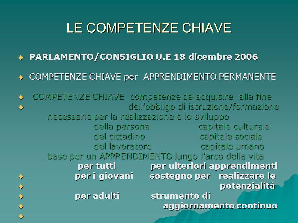 LE COMPETENZE CHIAVE PARLAMENTO/CONSIGLIO U.E 18 dicembre 2006