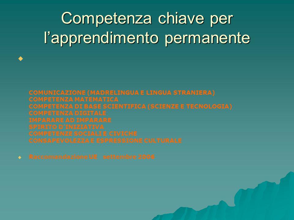 Competenza chiave per l'apprendimento permanente