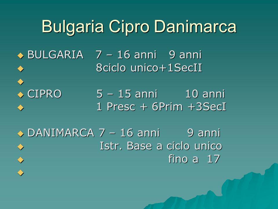 Bulgaria Cipro Danimarca
