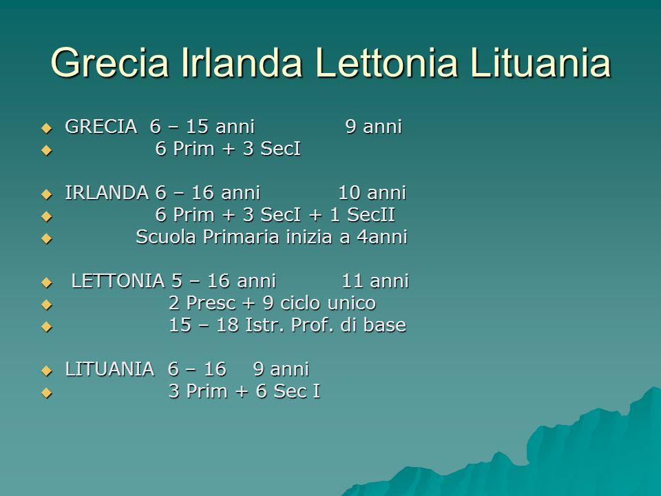 Grecia Irlanda Lettonia Lituania