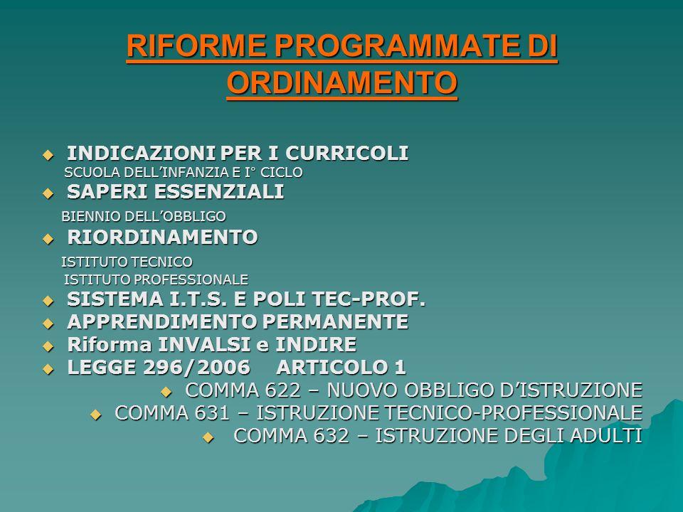 RIFORME PROGRAMMATE DI ORDINAMENTO