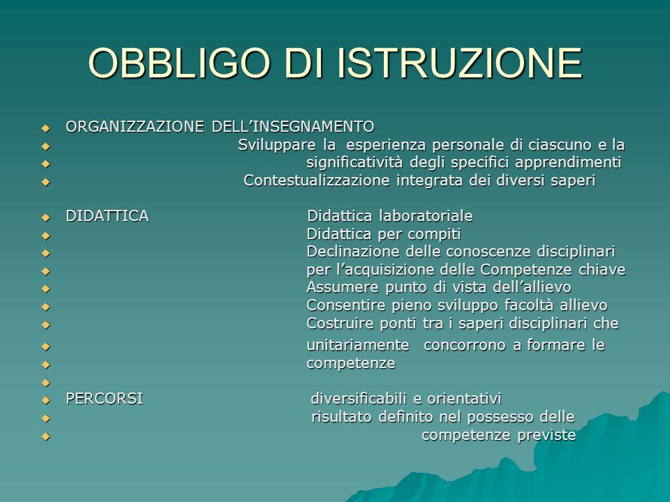 OBBLIGO DI ISTRUZIONE ORGANIZZAZIONE DELL'INSEGNAMENTO