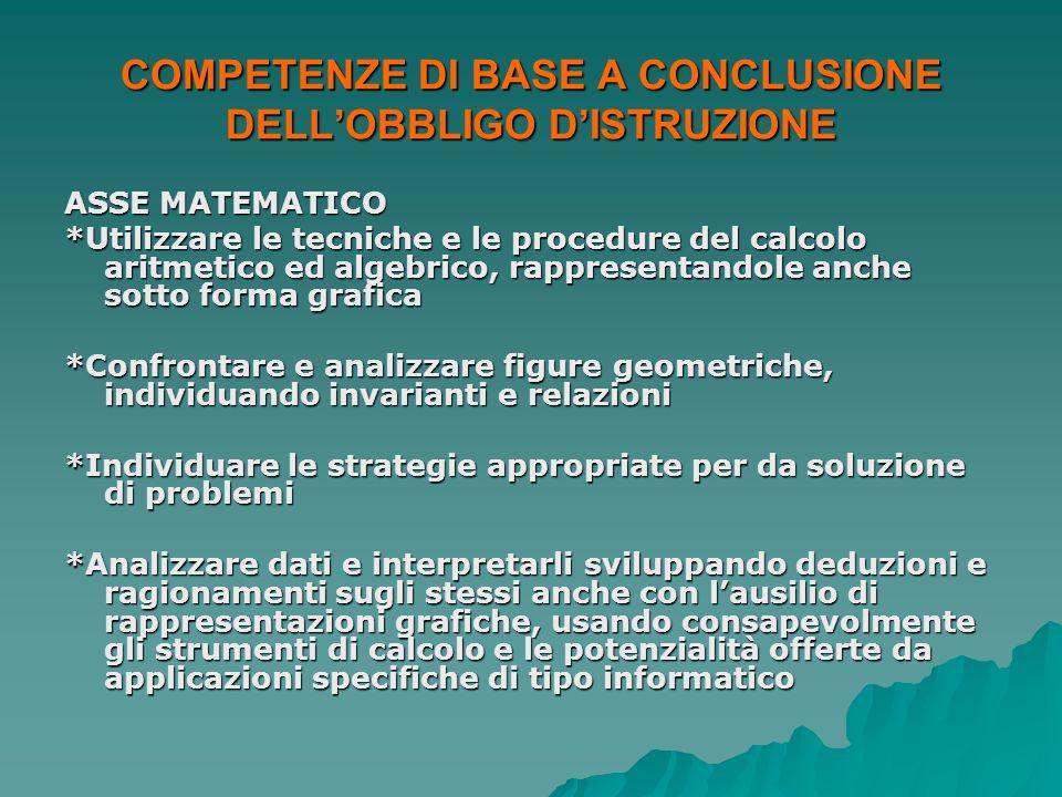 COMPETENZE DI BASE A CONCLUSIONE DELL'OBBLIGO D'ISTRUZIONE