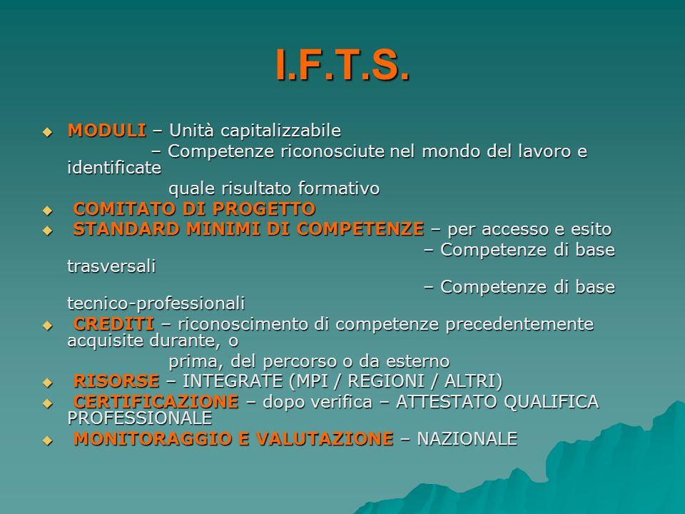 I.F.T.S. MODULI – Unità capitalizzabile