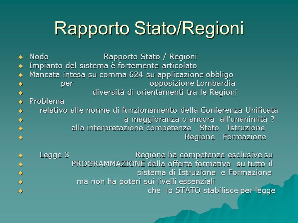 Rapporto Stato/Regioni