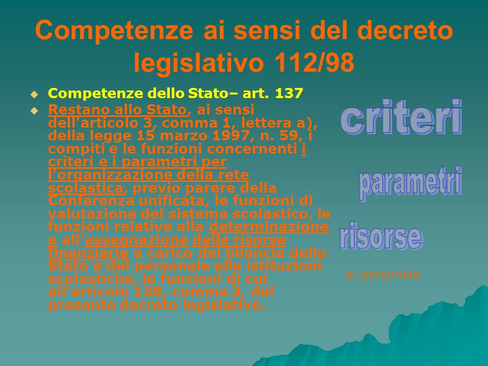 Competenze ai sensi del decreto legislativo 112/98