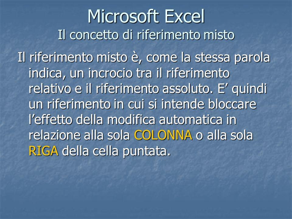 Microsoft Excel Il concetto di riferimento misto