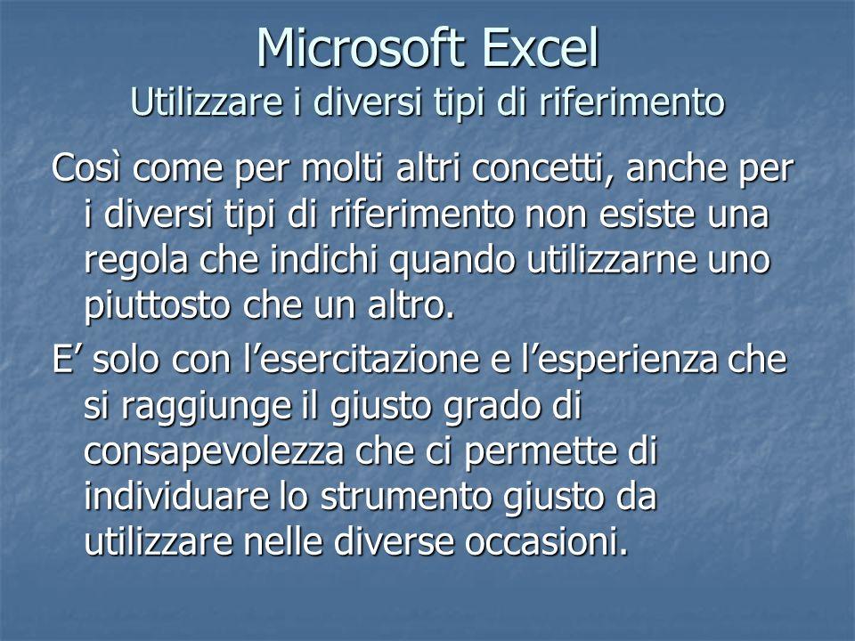 Microsoft Excel Utilizzare i diversi tipi di riferimento