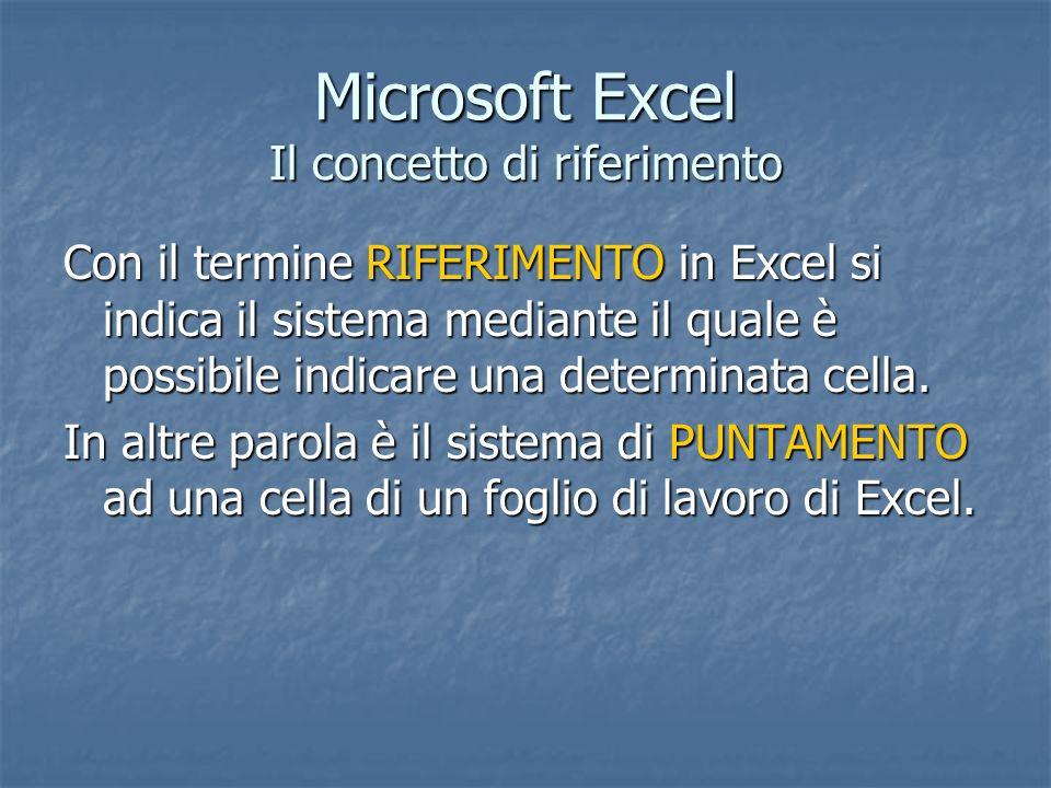 Microsoft Excel Il concetto di riferimento