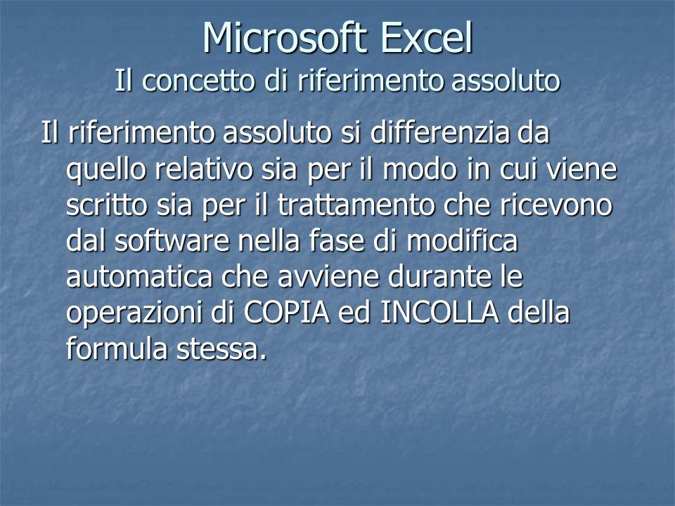 Microsoft Excel Il concetto di riferimento assoluto