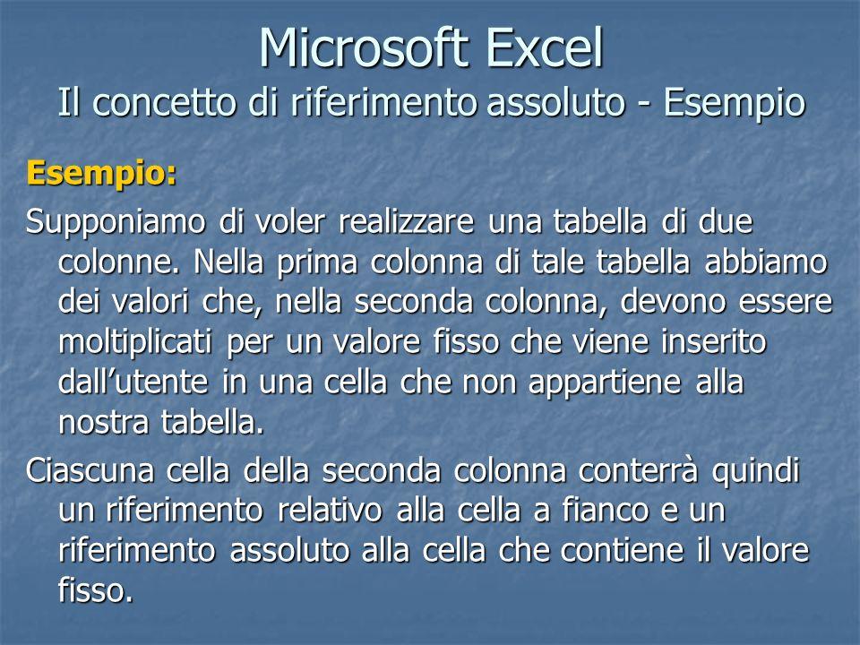 Microsoft Excel Il concetto di riferimento assoluto - Esempio
