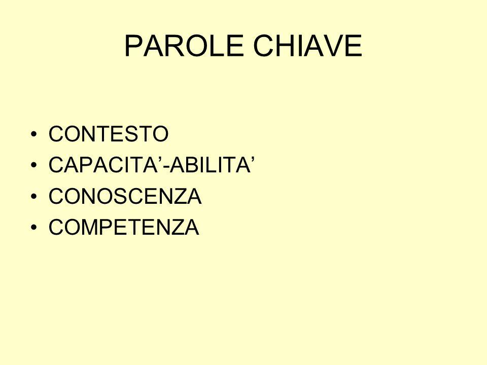 PAROLE CHIAVE CONTESTO CAPACITA'-ABILITA' CONOSCENZA COMPETENZA
