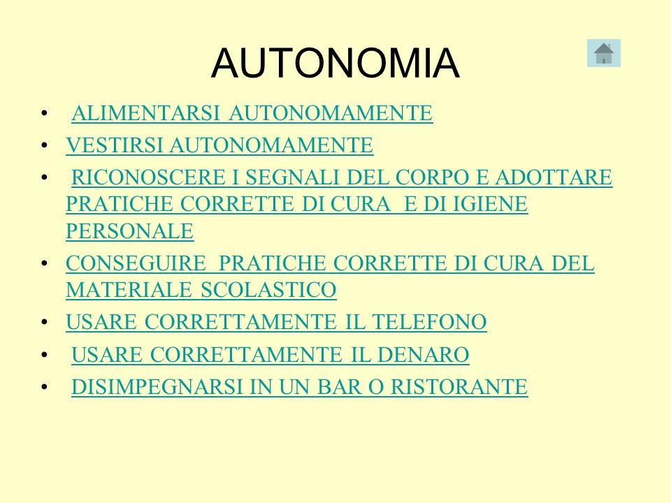 AUTONOMIA ALIMENTARSI AUTONOMAMENTE VESTIRSI AUTONOMAMENTE