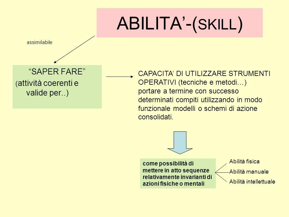 ABILITA'-(SKILL) SAPER FARE