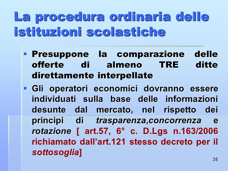La procedura ordinaria delle istituzioni scolastiche