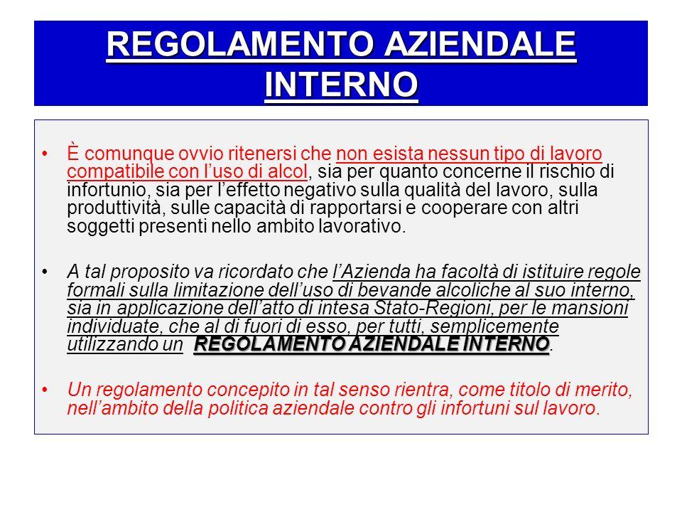REGOLAMENTO AZIENDALE INTERNO
