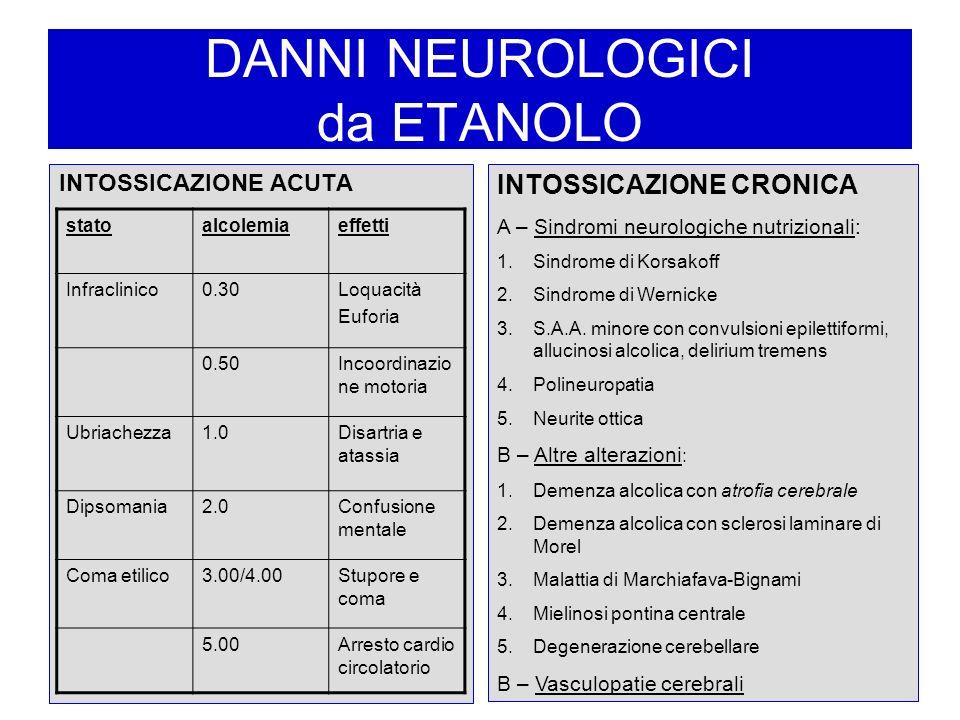 DANNI NEUROLOGICI da ETANOLO
