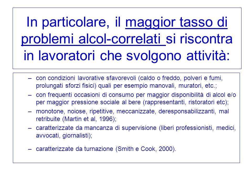 In particolare, il maggior tasso di problemi alcol-correlati si riscontra in lavoratori che svolgono attività:
