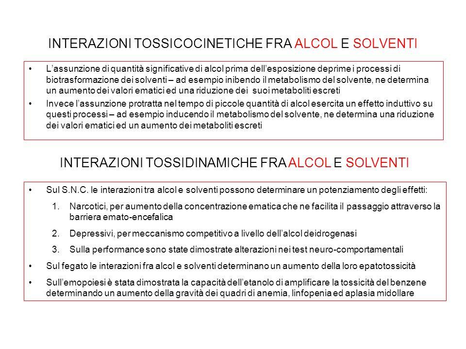 INTERAZIONI TOSSICOCINETICHE FRA ALCOL E SOLVENTI