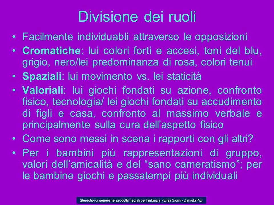 Divisione dei ruoli Facilmente individuabli attraverso le opposizioni
