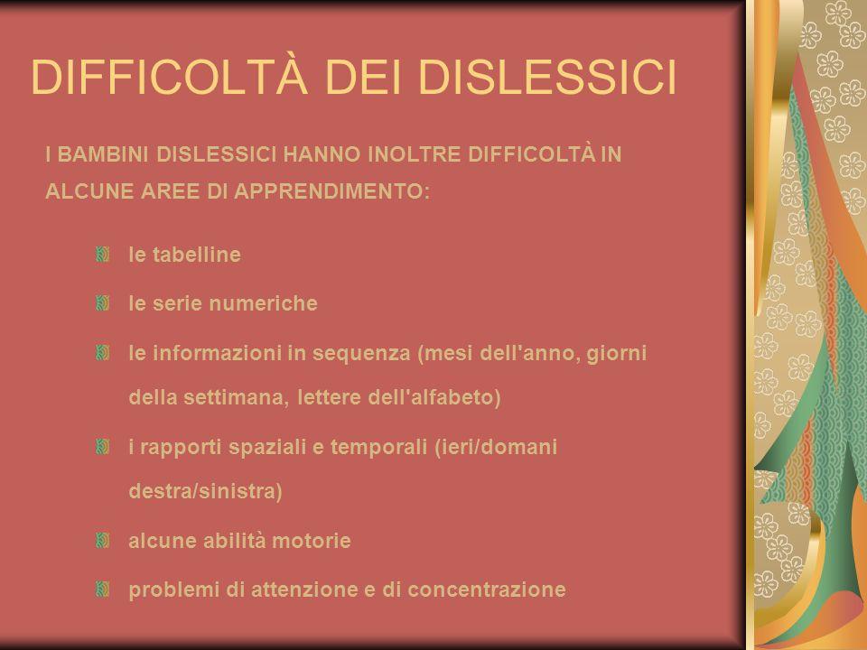 DIFFICOLTÀ DEI DISLESSICI