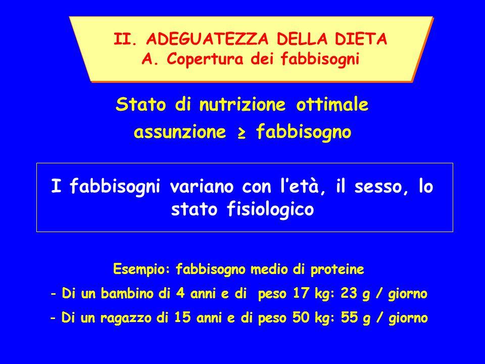 Stato di nutrizione ottimale assunzione ≥ fabbisogno