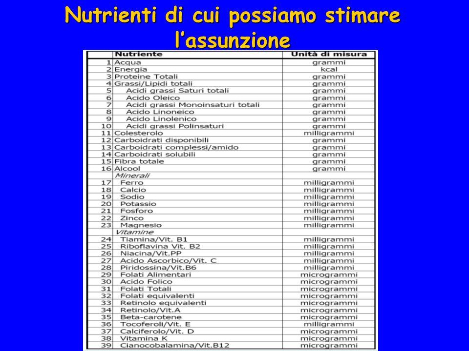 Nutrienti di cui possiamo stimare l'assunzione