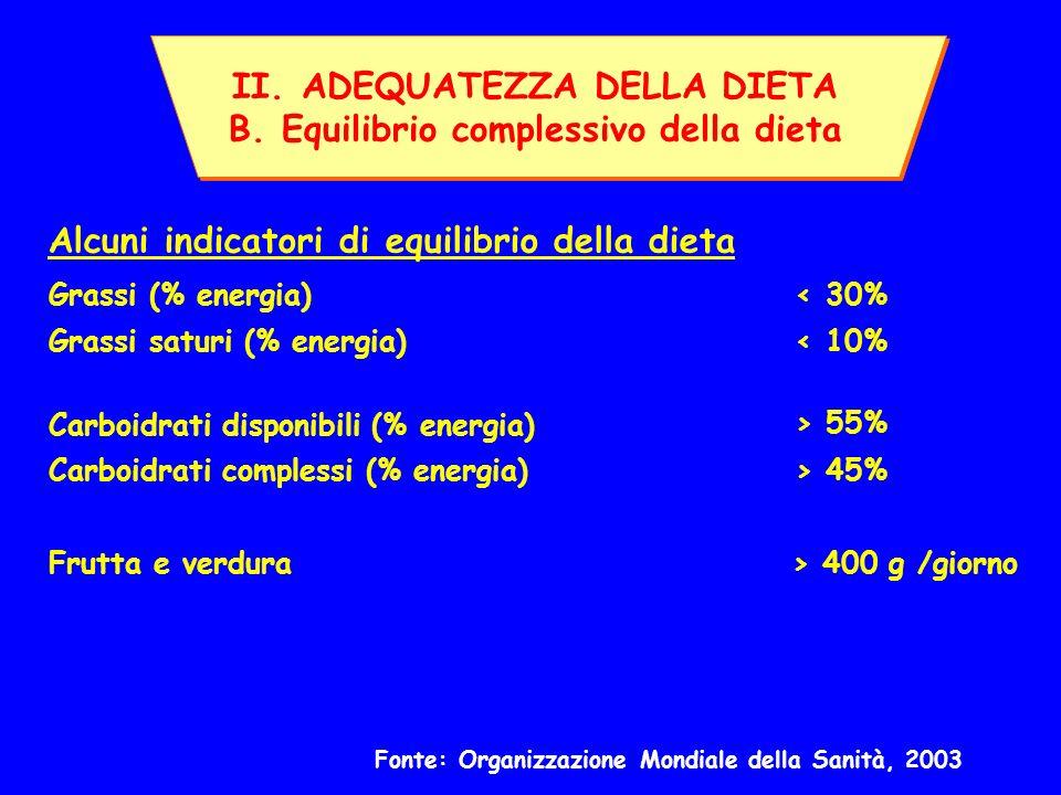 II. ADEQUATEZZA DELLA DIETA B. Equilibrio complessivo della dieta